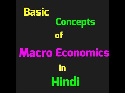 Ch 1 Some basic concept of Macro economics (class Xll)