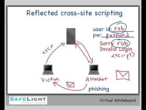 Cross Site Scripting (Reflected XSS) Demo - YouTube