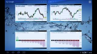 Forex Chart Widget