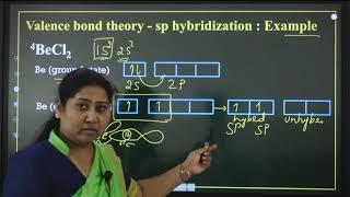 I PUC| Chemistry| Chemical bonding-12