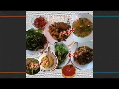 autoimmun protokoll diéta receptek