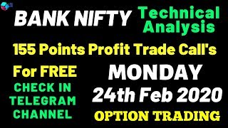 Bank Nifty Market Analysis for 24th Feb 2020 Monday Option Trading Strategy
