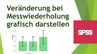 Veränderung bei Messwiederholung grafisch in SPSS darstellen - Säulendiagramm mit Standardabweichung
