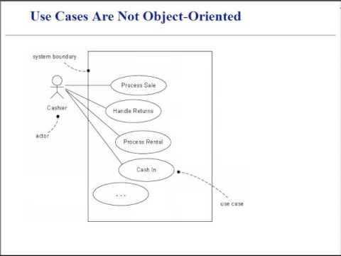 Uml Use Case Diagrams Youtube