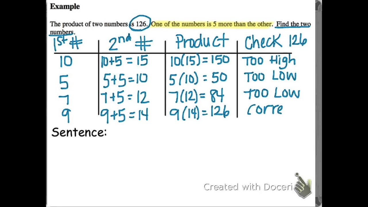 guess and check problem solving pdf