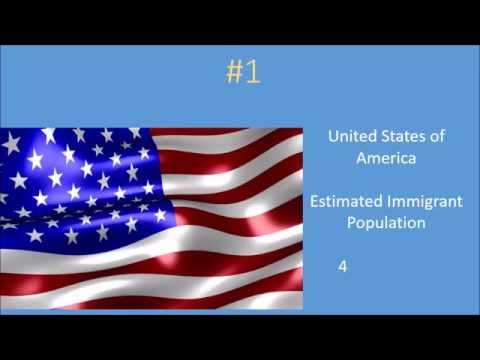 Top 10 Countries with largest immigrant population in 2015 (latest)