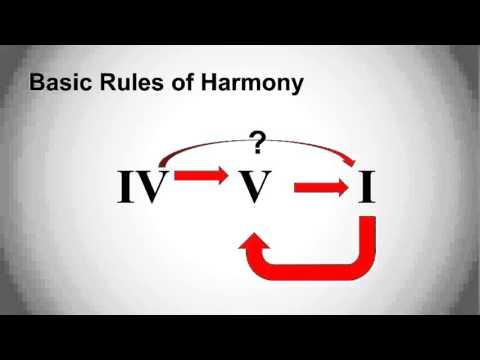 Basic Rules of Harmony