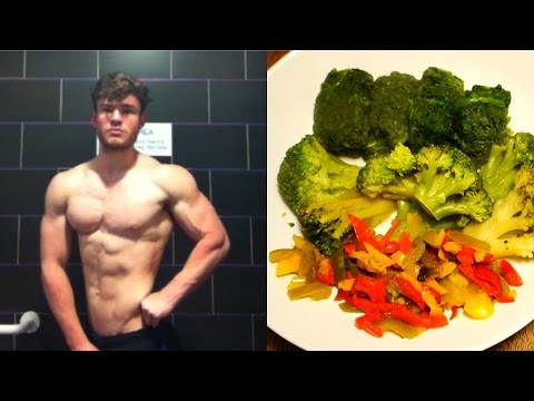 Vegan High Protein Full Day of Eating | 200g Protein