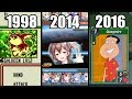 Evolution of Digital Collectible Card Games 1997-2019