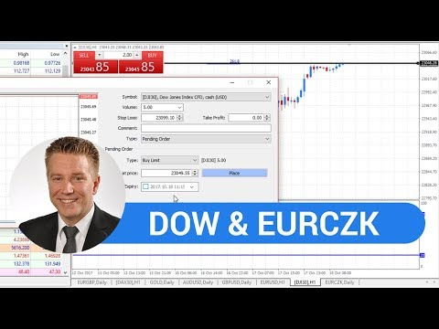 Real-Time Daily Trading Ideas: Wednesday, 18th October 2017: EUR/CZK & Dow Jones index DJI30