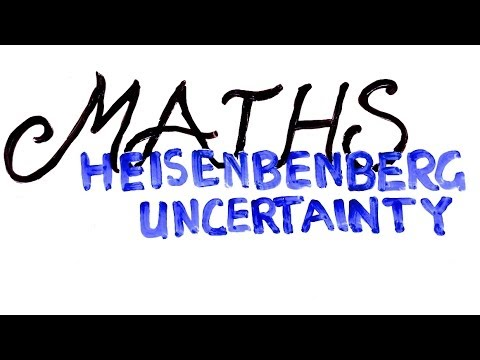 The reason for the Heisenberg Uncertainty Principle