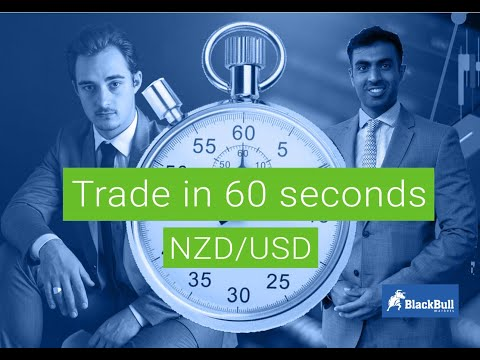The New Zealand Dollar Vs The US Dollar At Yearly Low #TradeIn60Seconds