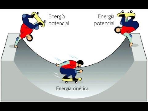 Energía Cinética Y Potencial Ejercicios Youtube