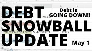 DEBT SNOWBALL UPDATE | Debt Snowball | Debt Payoff | Debt Update | Debt Free Journey | Debt Free