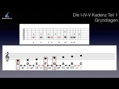 Die I-IV-V Kadenz Teil1 Grundlagen