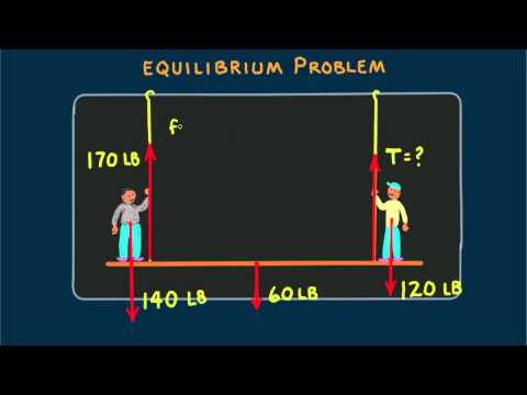 Hewitt-Drew-it! PHYSICS 2. Equilibrium Problems