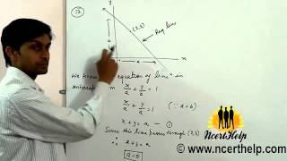 Find equation of line that cuts off equal intercepts on coordinate axes and passes through  point