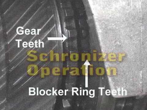 Synchronizer Operation Part 1