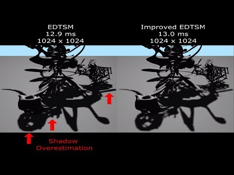 Improved Anti-Aliasing for Euclidean Distance Transform Shadow Mapping