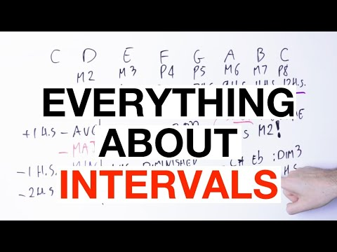INTERVALS Explained – Major Minor Perfect Augmented Diminished intervals [Music Theory]