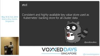 Kubernetes security 101 - Voxxed Days Singapore 2019