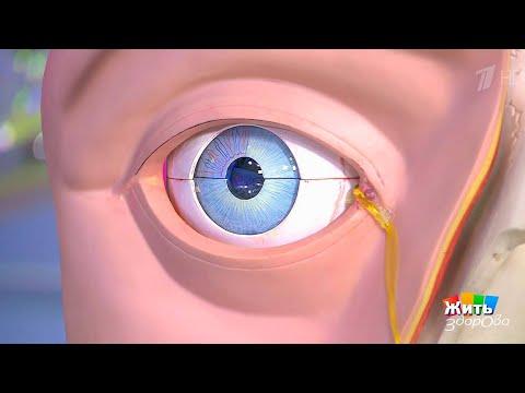 При конъюнктивите болит глаз