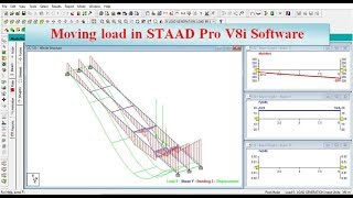 Moving Load In STAAD Pro V8i Software