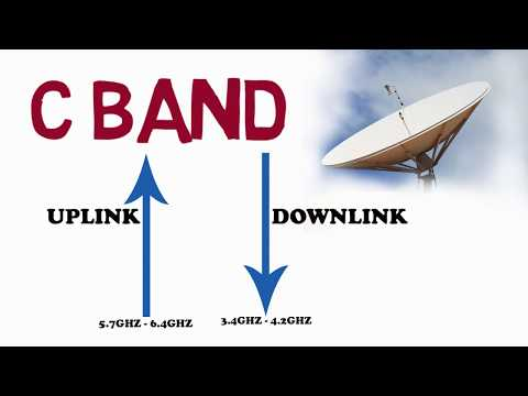 C Band & Ku Band Explained || Difference Between C & Ku Band Dish || Hindi ||