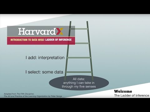 Data Wise - A Collaborative Process to Improve Learning & Teaching: Ladder of Inference (HarvardX)