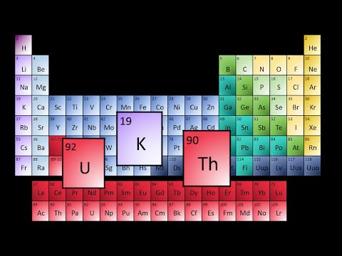 Modelling Radioactive Decay with dy/dx = -ky from YouTube · Duration:  7 minutes 19 seconds