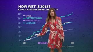Download Elisa Raffa Kolr10 Weather 2018 Climate Update 12