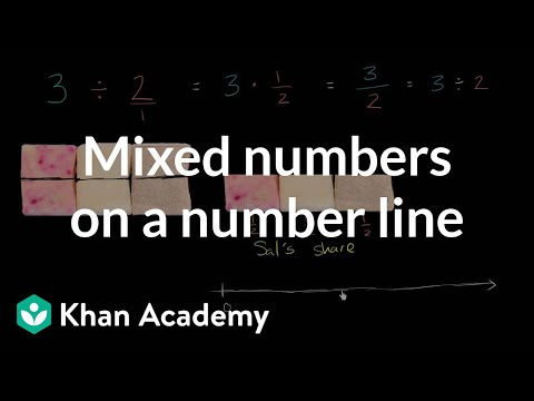 Mixed numbers on a number line | Fractions | Pre-Algebra | Khan Academy