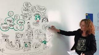 Видео скрайбинг о новой системе образования для http://s-ol.ru/