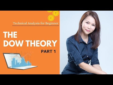 The Dow Theory Part 1