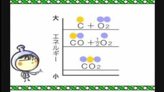 化学2章1話「反応熱」byWEB玉塾