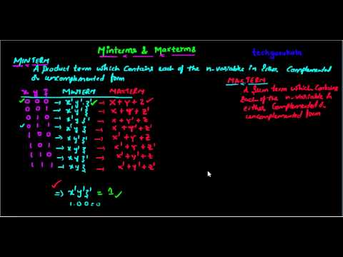 minterms and maxterms