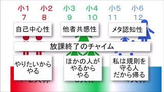 小学生の心の移り変わり パート1~7 一尾塾 母親講座.