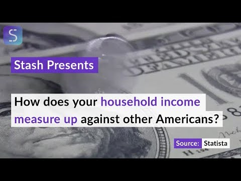 How does your household income measure up against other Americans?