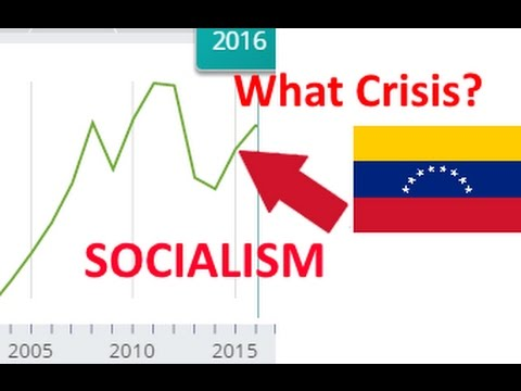 Venezuelan economic crisis is Fake, GDP per capita is now higher than Mexico, Columbia etc.