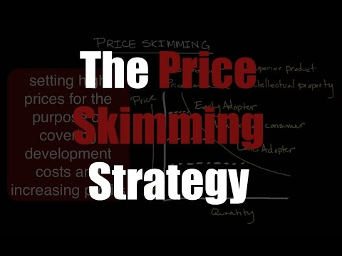 The Price Skimming Strategy