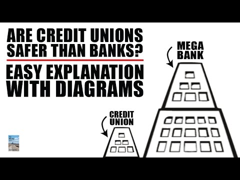 Collapse of the Global Banking System Caused by Central Banks!