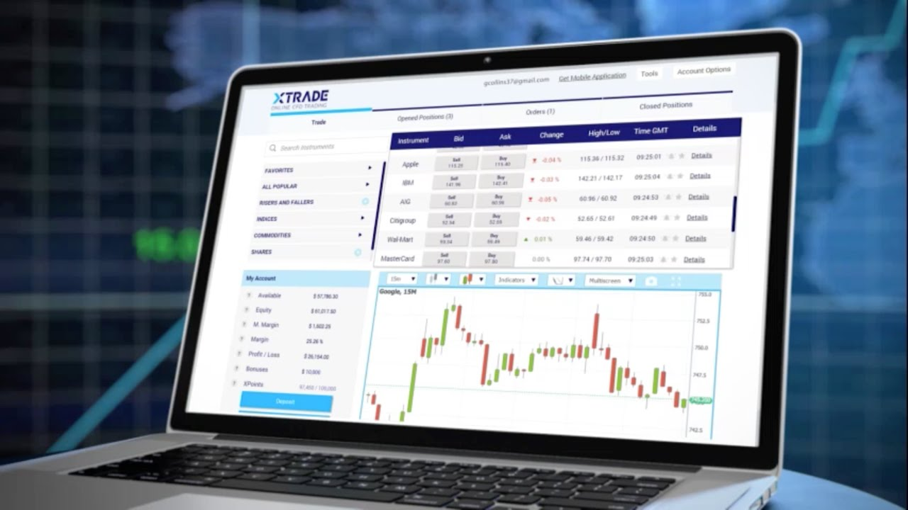 Xtrade forex login