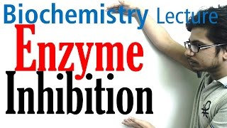 Enzyme inhibition types and applications of enzyme inhibition
