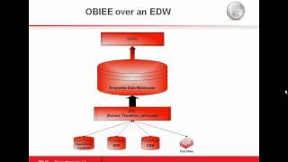 BICG Webinar Series: Oracle Business Intelligence for SAP Customers