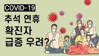 [COVID-19] 추석 연휴 확진자 급증 우려?