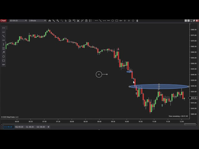 062620 -- Daily Market Review ES CL NQ - Live Futures Trading Call Room