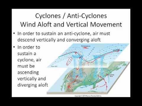 hqdefault - La circulation atmosphérique:La circulation des latitudes tempérées