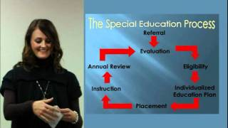 Referral, Evaluation and Eligibility for Special Education Services