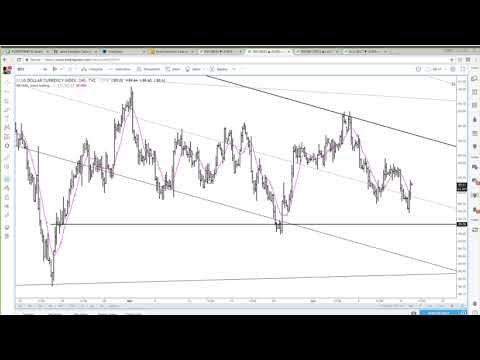 Jamie Saettele's Technical Methods: Market Overview