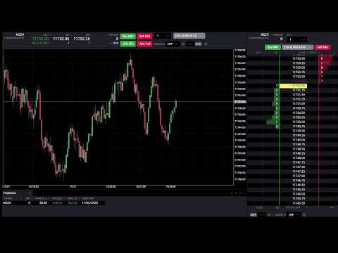 LIVE Day Trading Nasdaq Futures NQ Market Live Stream – November 4, Scalping